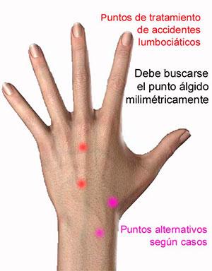 Antipyramid Treatments