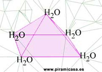 Vital Pyramid